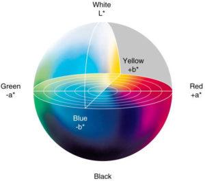 Roctool - měření intenzity barev